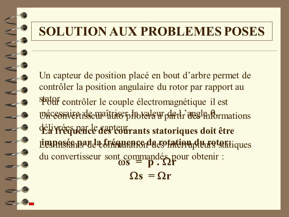 SOLUTION AUX PROBLEMES POSES Pour contrôler le couple électromagnétique il est nécessaire de maîtriser la valeur de l angle. La fréquence des courants