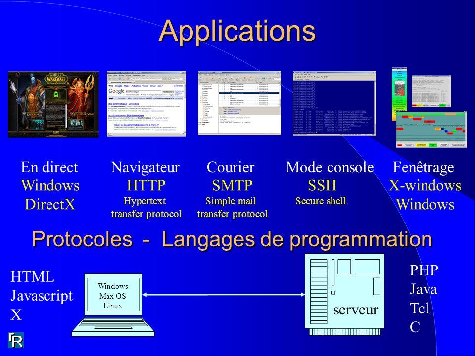 Applications En directNavigateurCourierMode consoleFenêtrage HTTP Hypertext transfer protocol X-windows Windows Protocoles - Langages de programmation