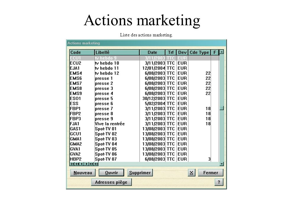 Actions marketing Liste des actions marketing.