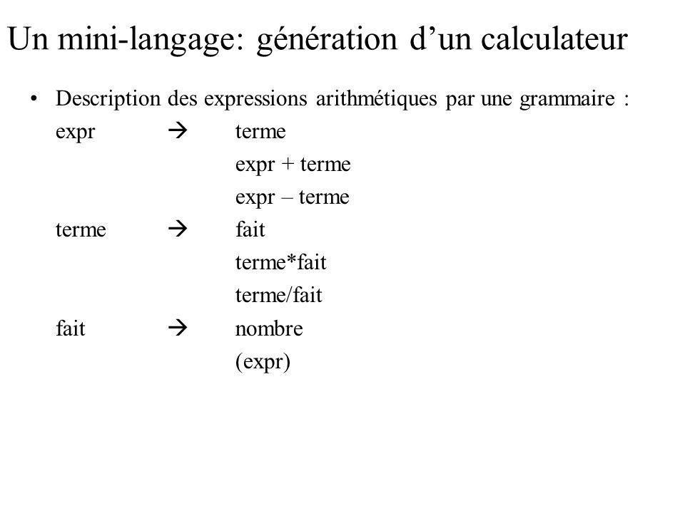 Un mini-langage: génération dun calculateur Description des expressions arithmétiques par une grammaire : expr terme expr + terme expr – terme terme f