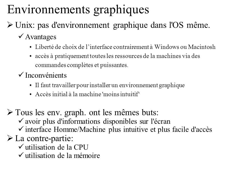 Environnements graphiques Unix: pas d'environnement graphique dans l'OS même. Avantages Liberté de choix de linterface contrairement à Windows ou Maci
