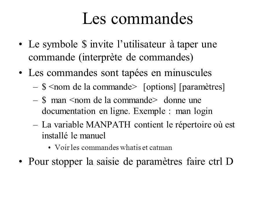 Les commandes Le symbole $ invite lutilisateur à taper une commande (interprète de commandes) Les commandes sont tapées en minuscules –$ [options] [pa