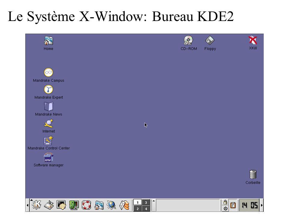 Le Système X-Window: Bureau KDE2
