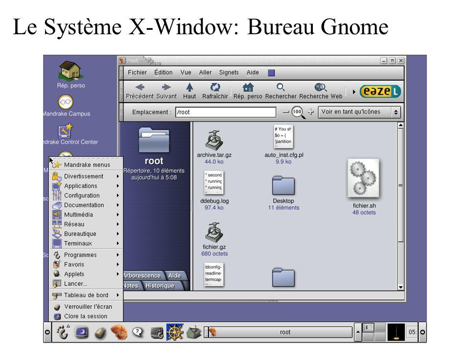 Le Système X-Window: Bureau Gnome