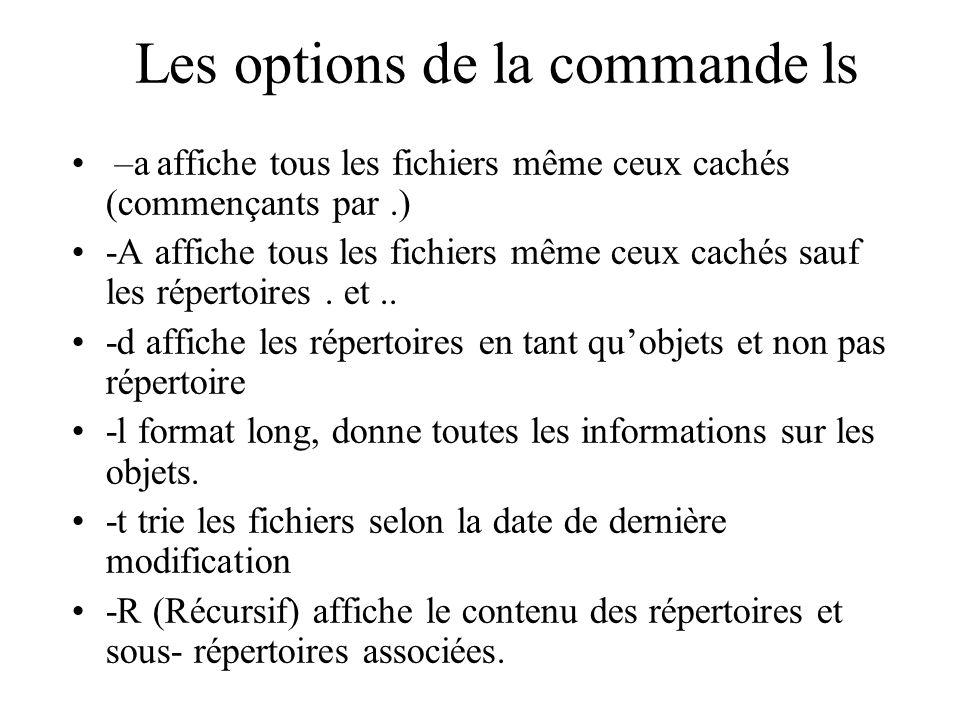 Les options de la commande ls –aaffiche tous les fichiers même ceux cachés (commençants par.) -A affiche tous les fichiers même ceux cachés sauf les r