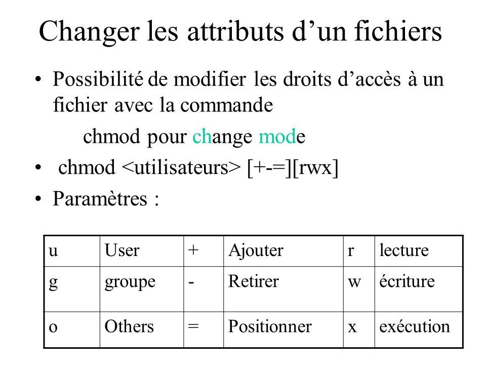 Changer les attributs dun fichiers Possibilité de modifier les droits daccès à un fichier avec la commande chmod pour change mode chmod [+-=][rwx] Par