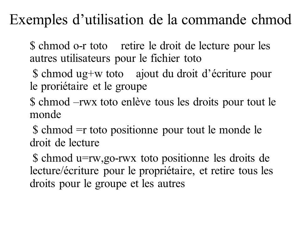 Exemples dutilisation de la commande chmod $ chmod o-r toto retire le droit de lecture pour les autres utilisateurs pour le fichier toto $ chmod ug+w