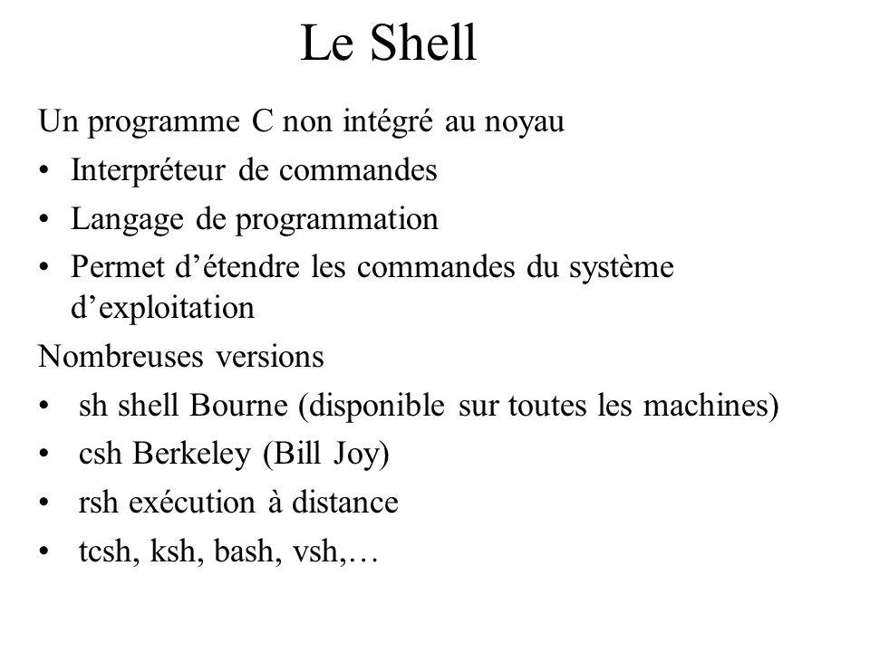 Le Shell Un programme C non intégré au noyau Interpréteur de commandes Langage de programmation Permet détendre les commandes du système dexploitation
