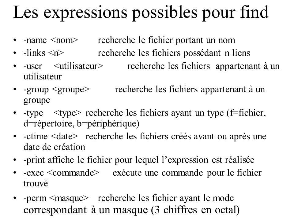 Les expressions possibles pour find -name recherche le fichier portant un nom -links recherche les fichiers possédant n liens -user recherche les fich