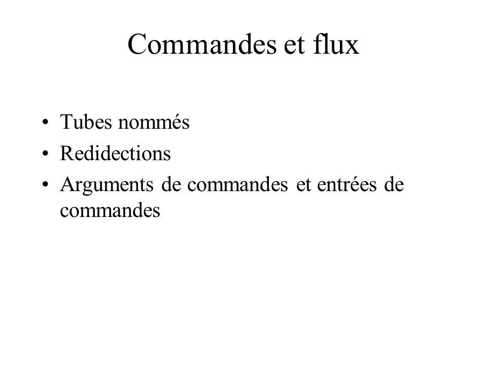 Commandes et flux Tubes nommés Redidections Arguments de commandes et entrées de commandes