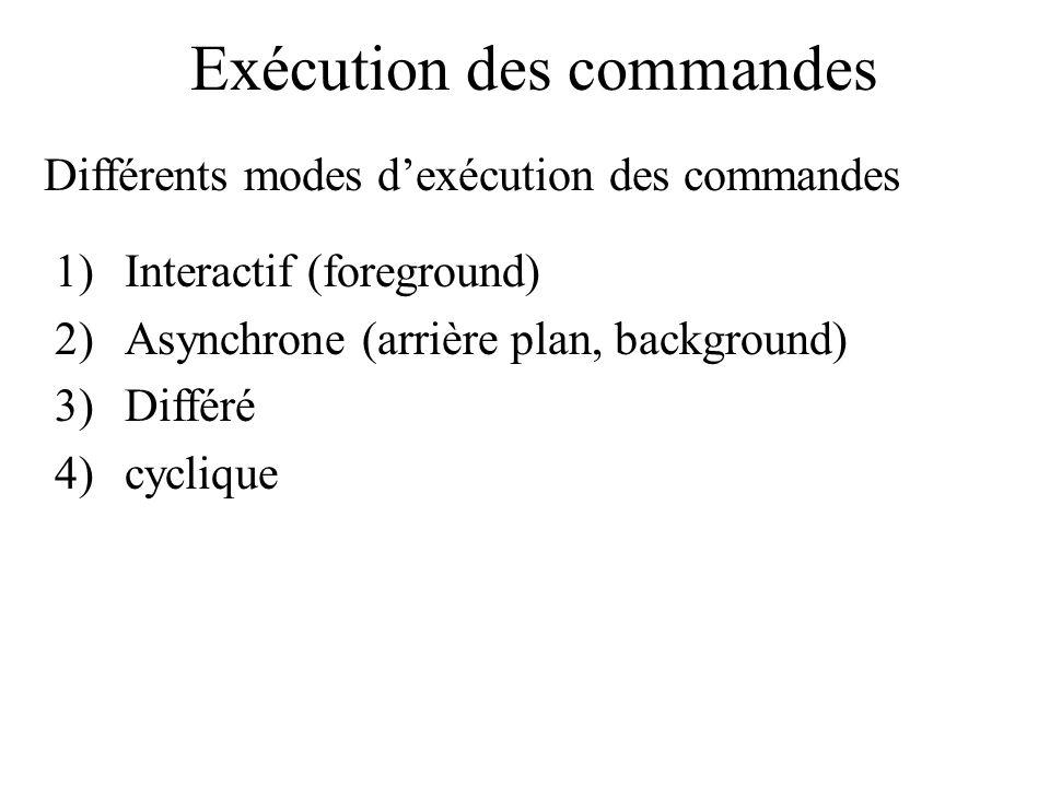 Exécution des commandes 1)Interactif (foreground) 2)Asynchrone (arrière plan, background) 3)Différé 4)cyclique Différents modes dexécution des command