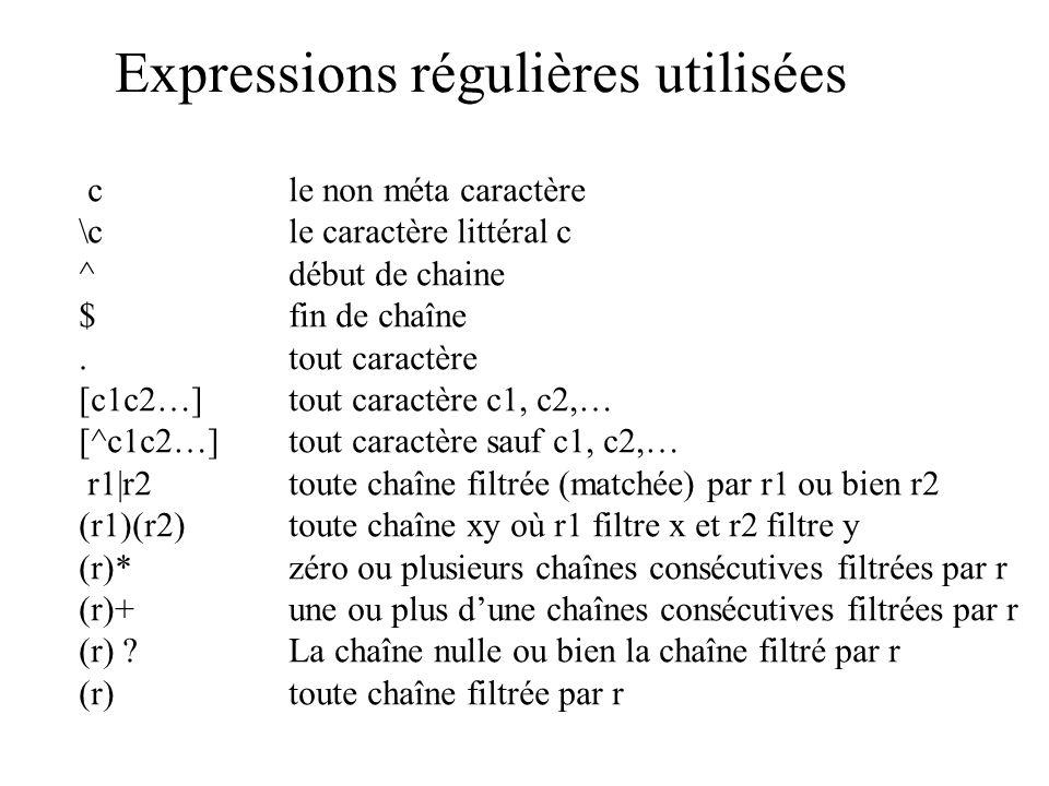 Expressions régulières utilisées cle non méta caractère \c le caractère littéral c ^début de chaine $fin de chaîne. tout caractère [c1c2…] tout caract