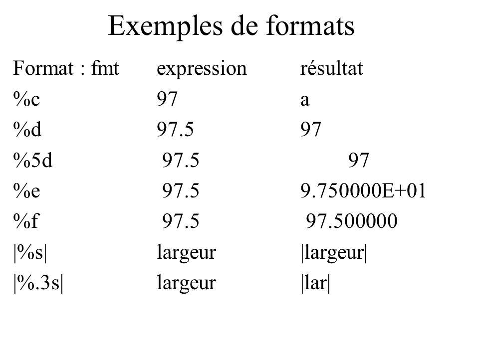 Exemples de formats Format : fmtexpressionrésultat %c97a %d97.597 %5d 97.597 %e 97.59.750000E+01 %f 97.5 97.500000 |%s|largeur|largeur| |%.3s|largeur|