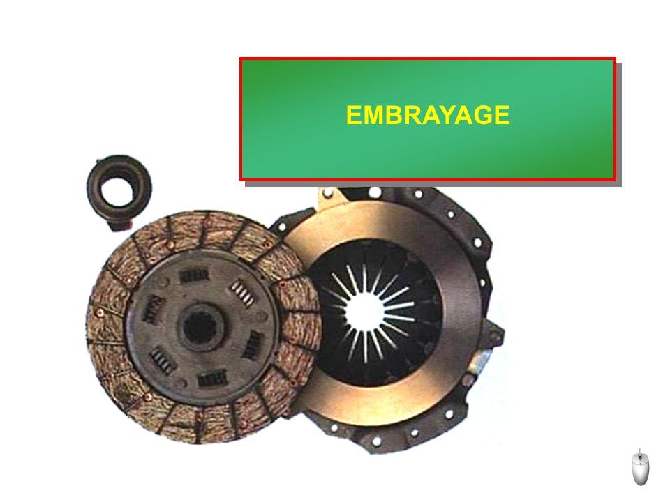 COMMANDES Commande hydraulique 1 2 3 Ce système comparable à une commande de freins comprend : Fin - un maître cylindre ou émetteur « 3 » - un cylindre récepteur « 1 » dont le piston actionne la fourchette - une canalisation « 2 » et un réservoir (qui peut être commun avec les freins)