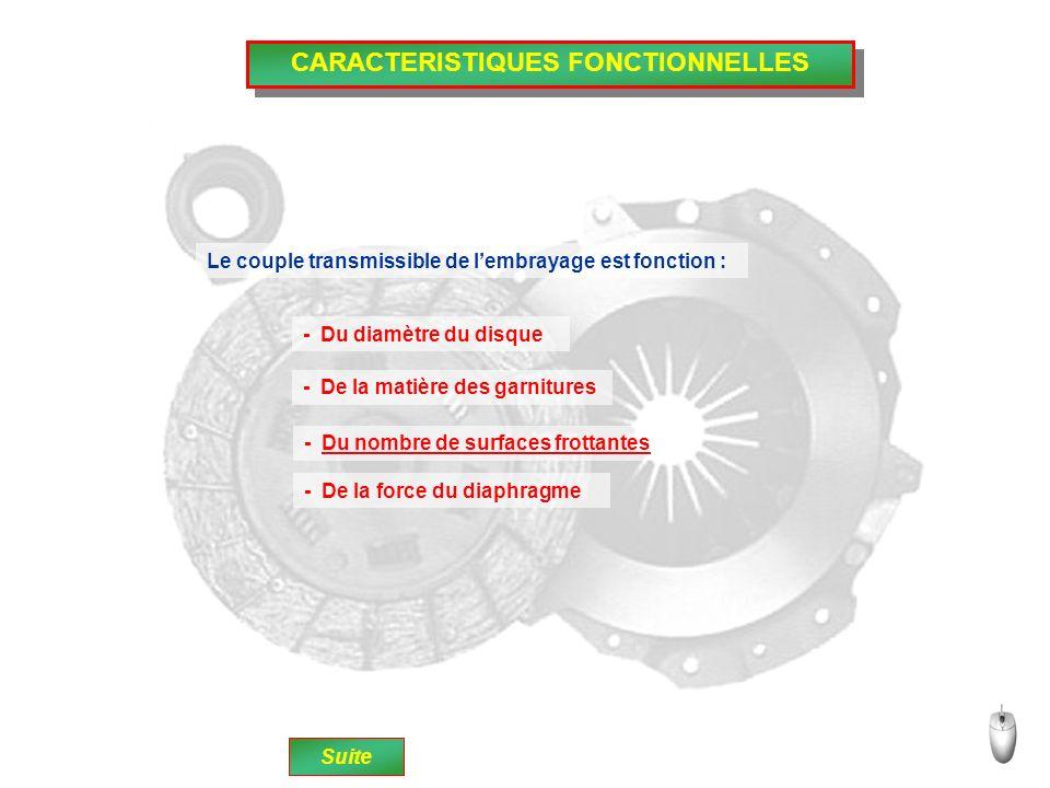 CARACTERISTIQUES FONCTIONNELLES Le couple transmissible de lembrayage est fonction : - Du diamètre du disque - De la matière des garnitures - Du nombr