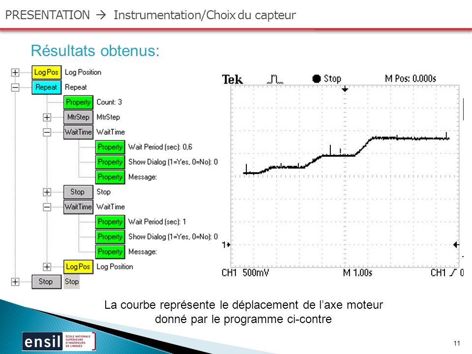 Résultats obtenus: La courbe représente le déplacement de laxe moteur donné par le programme ci-contre 11 PRESENTATION Instrumentation/Choix du capteur