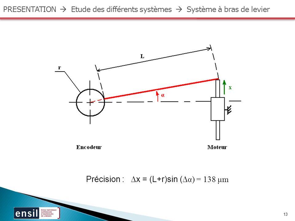 13 PRESENTATION Etude des différents systèmes Système à bras de levier Précision : x = (L+r)sin ( α) = 138 μm