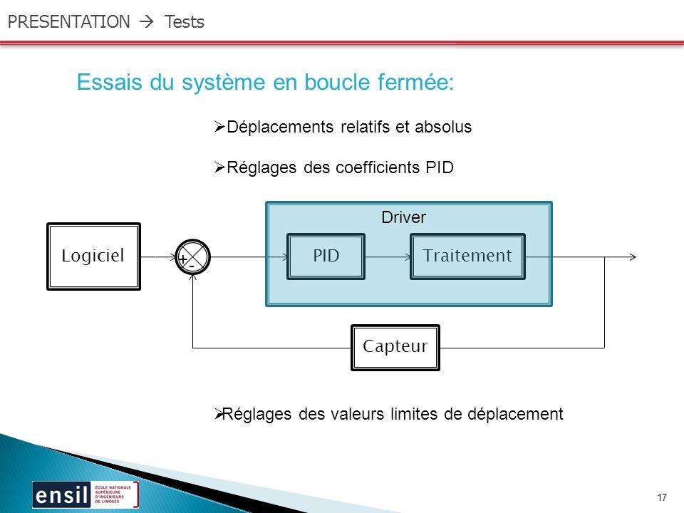 17 PRESENTATION Tests Essais du système en boucle fermée: Déplacements relatifs et absolus Réglages des coefficients PID Réglages des valeurs limites de déplacement PIDTraitement Capteur Logiciel + - Driver