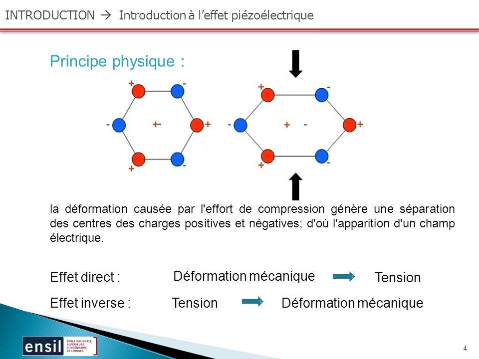 4 INTRODUCTION Introduction à leffet piézoélectrique Principe physique : la déformation causée par l effort de compression génère une séparation des centres des charges positives et négatives; d où l apparition d un champ électrique.