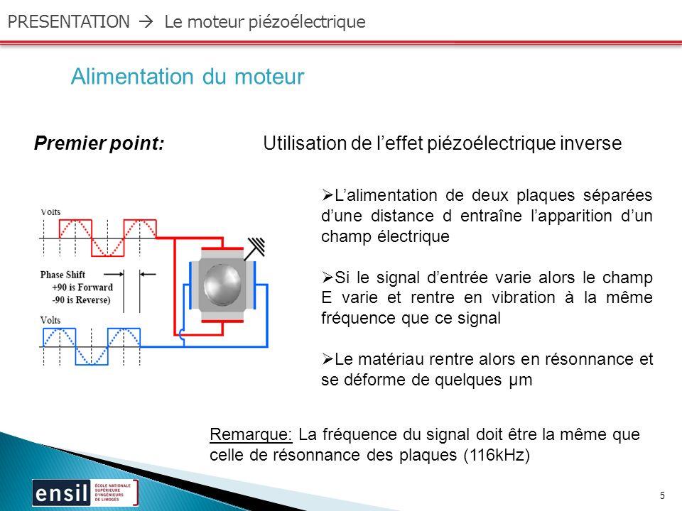 5 Alimentation du moteur Premier point: Lalimentation de deux plaques séparées dune distance d entraîne lapparition dun champ électrique Si le signal dentrée varie alors le champ E varie et rentre en vibration à la même fréquence que ce signal Le matériau rentre alors en résonnance et se déforme de quelques μm Remarque: La fréquence du signal doit être la même que celle de résonnance des plaques (116kHz) PRESENTATION Le moteur piézoélectrique Utilisation de leffet piézoélectrique inverse