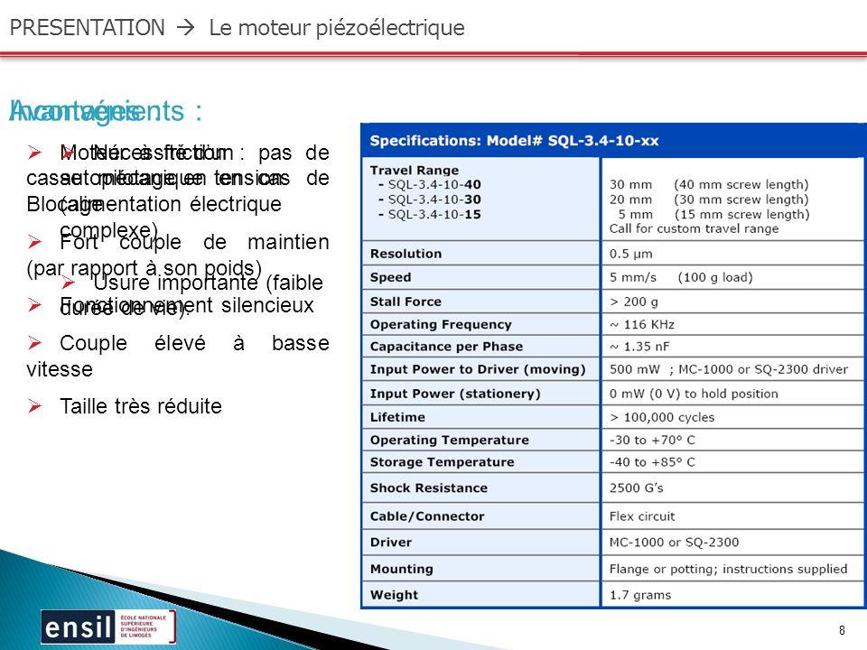 FONCTIONCRITERENIVEAUFLEXIBILITE Délivrer un signal image de la position de la cible Précision< 10 μmF1 Retourner linformation rapidement Temps de réponse < 100 μsF0 Faible perturbation pour le moteur Frottements faibles < 0,5 NF1 poids< 100gF2 Afin de contrôler le déplacement du moteur, on réalise un asservissement de position.