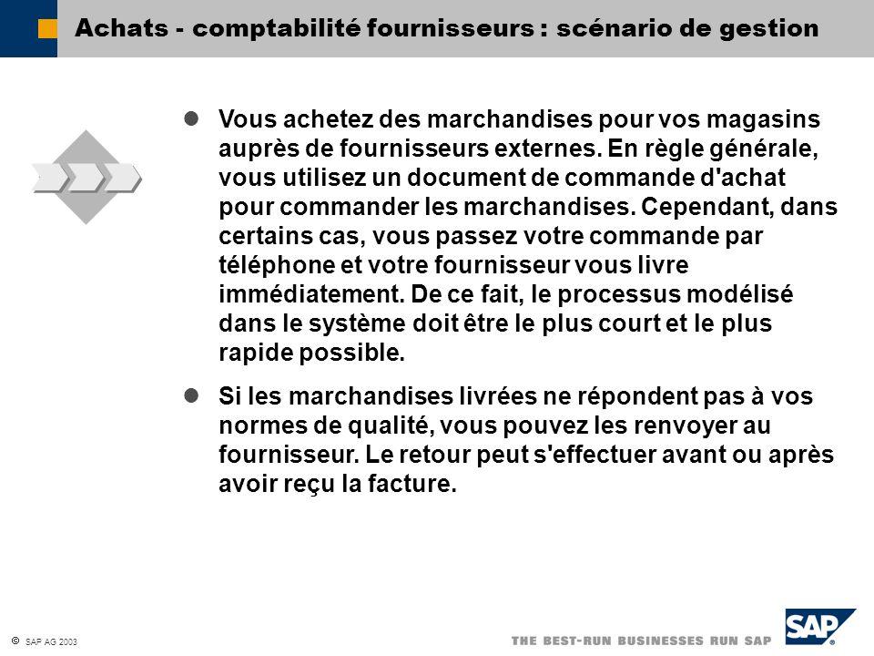 SAP AG 2003 Vous achetez des marchandises pour vos magasins auprès de fournisseurs externes. En règle générale, vous utilisez un document de commande