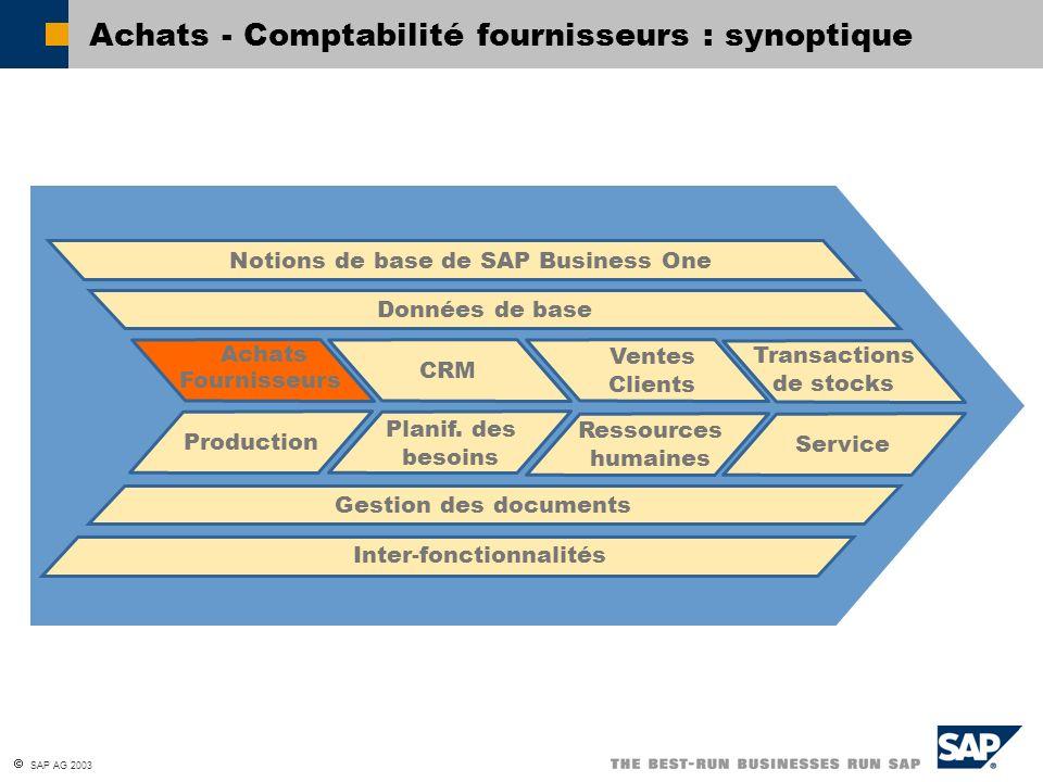 SAP AG 2003 Conséquences de l entrée de marchandises (commande d achat) Commande d achat Entrée march.