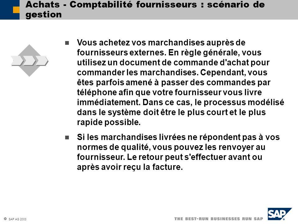SAP AG 2003 Analyse type : Statut d inventaire Variations de stock dans Achats - CF En stock-Engagé+ Com- mandé = Dispo- nible Transaction Commande d achat EM (commande achat) Entrée march.