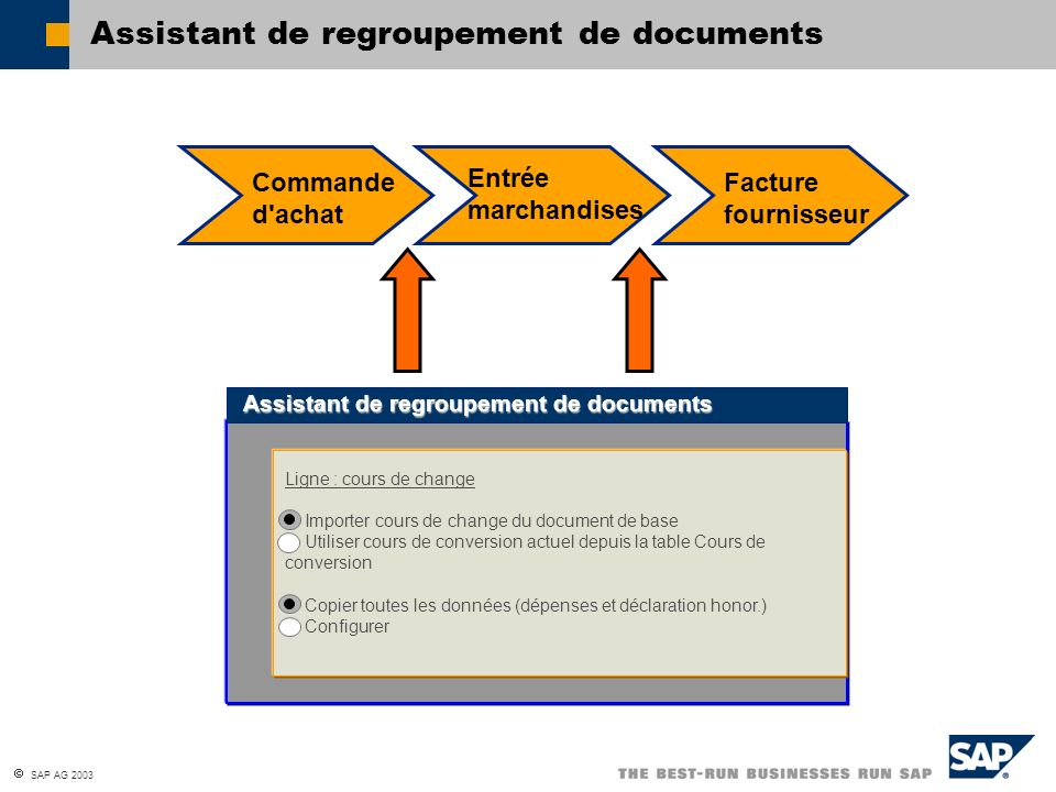 SAP AG 2003 Assistant de regroupement de documents Commande d'achat Entrée marchandises Facture fournisseur Assistant de regroupement de documents Lig
