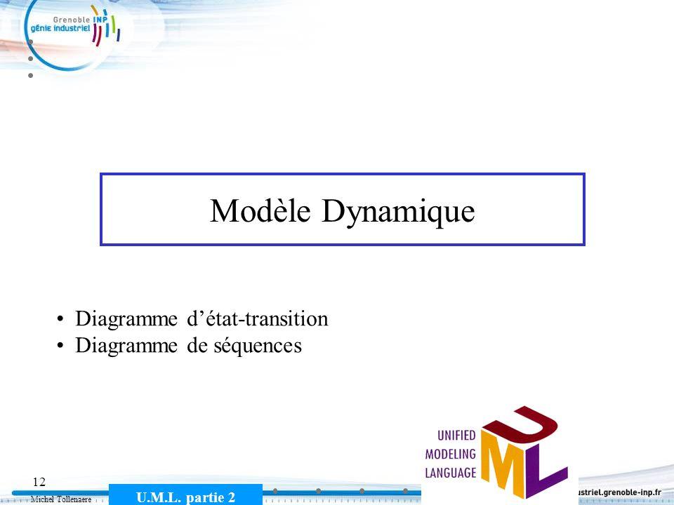 Michel Tollenaere U.M.L. partie 2 12 Modèle Dynamique Diagramme détat-transition Diagramme de séquences