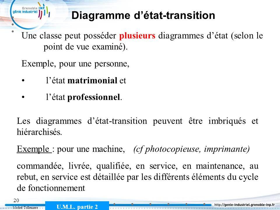 Michel Tollenaere U.M.L. partie 2 20 Diagramme détat-transition Une classe peut posséder plusieurs diagrammes détat (selon le point de vue examiné). E