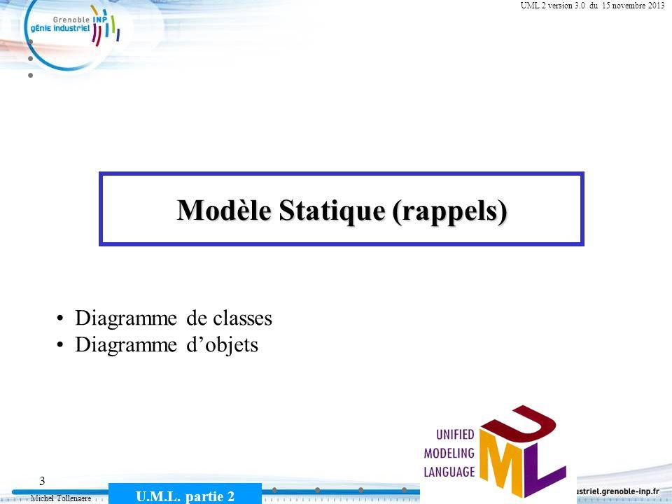 Michel Tollenaere U.M.L. partie 2 3 Modèle Statique (rappels) Diagramme de classes Diagramme dobjets Cours MSI-2A filière ICL UML 2 version 3.0 du 15