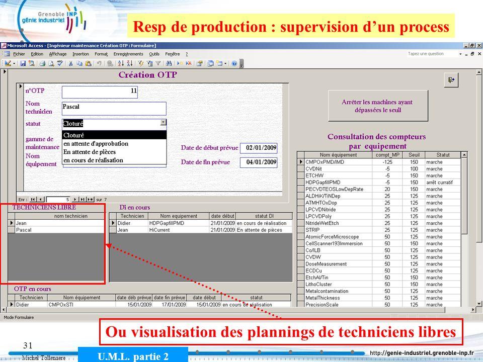 Michel Tollenaere U.M.L. partie 2 31 Resp de production : supervision dun process Ou visualisation des plannings de techniciens libres