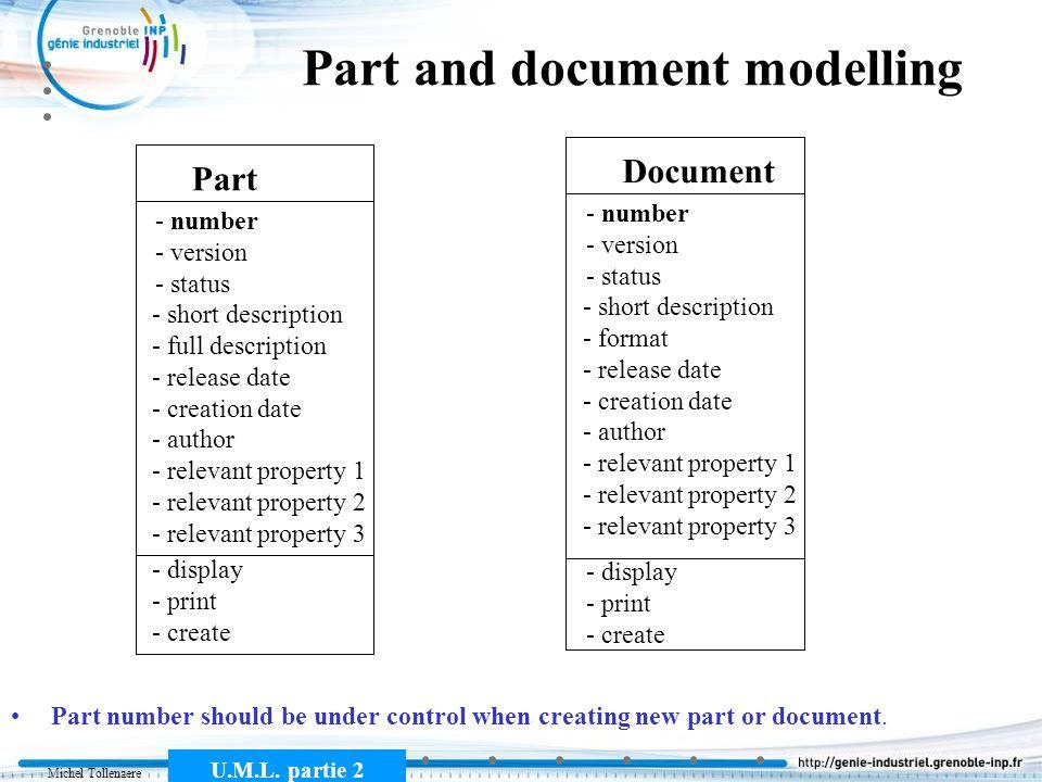 Michel Tollenaere U.M.L. partie 2 Part - number - version - status - short description - full description - release date - creation date - author - re