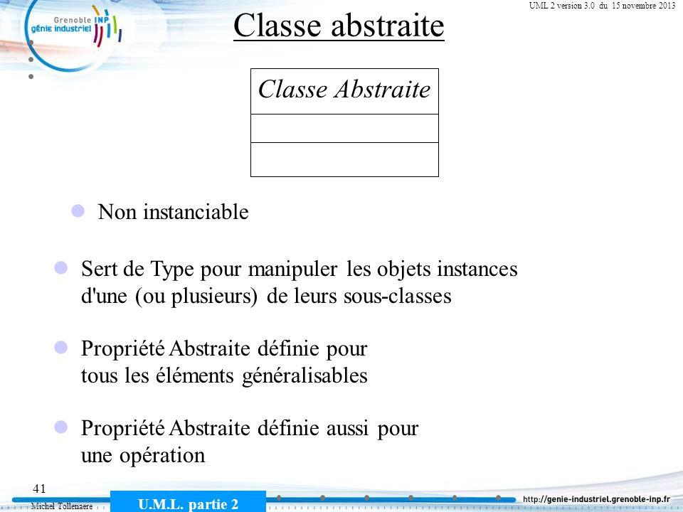 Michel Tollenaere U.M.L. partie 2 41 Cours MSI-2A filière ICL UML 2 version 3.0 du 15 novembre 2013 Classe abstraite Classe Abstraite Non instanciable