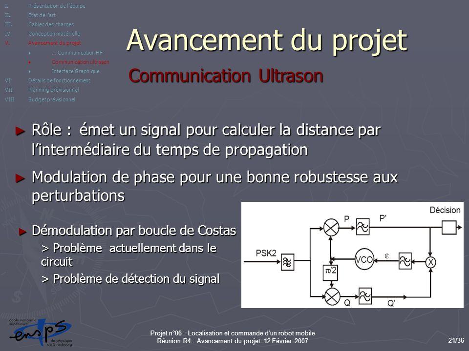 Projet n°06 : Localisation et commande d un robot mobile Réunion R4 : Avancement du projet.
