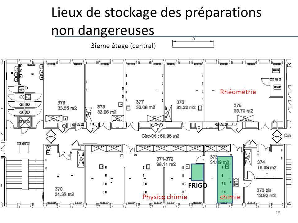 13 3ieme étage (central) Lieux de stockage des préparations non dangereuses FRIGO Rhéométrie Physico chimie chimie