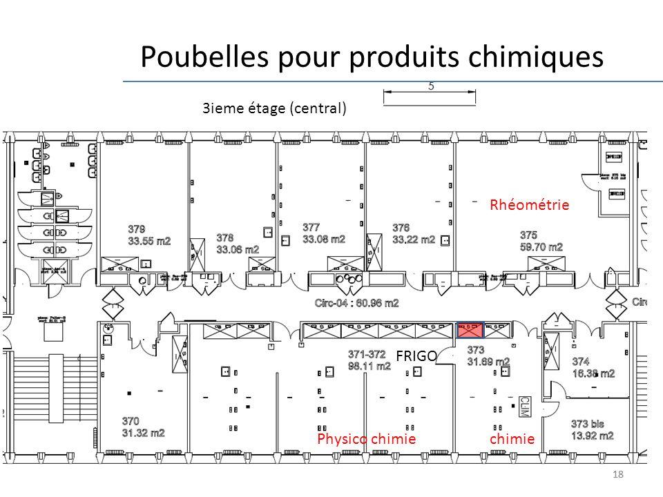 18 3ieme étage (central) Poubelles pour produits chimiques 18 FRIGO Rhéométrie Physico chimie chimie