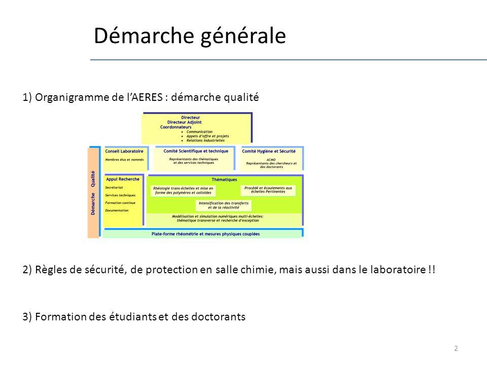 2 Démarche générale 1) Organigramme de lAERES : démarche qualité 2) Règles de sécurité, de protection en salle chimie, mais aussi dans le laboratoire !.