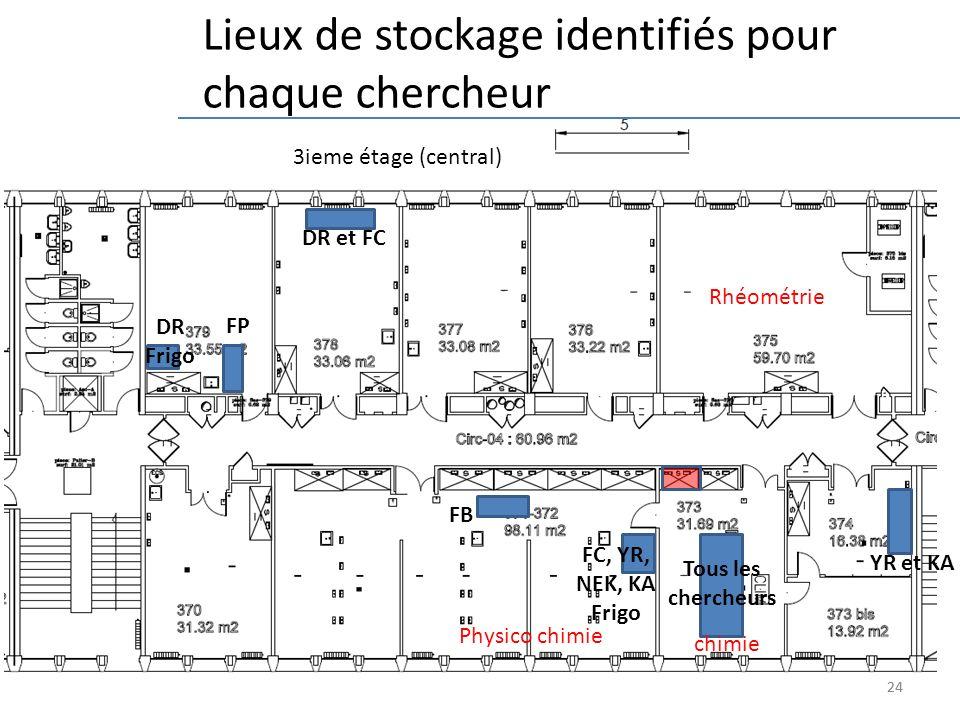 24 3ieme étage (central) Lieux de stockage identifiés pour chaque chercheur 24 Rhéométrie Physico chimie DR Frigo FB DR et FC Tous les chercheurs chimie FC, YR, NEK, KA Frigo YR et KA FP