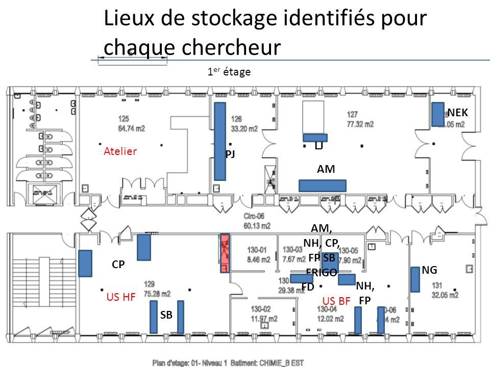 25 1 er étage Atelier US HF US BF Lieux de stockage identifiés pour chaque chercheur PJ NEK AM AM, NH, CP, FP SB FRIGO NG NH, FP CP SB LJ FD