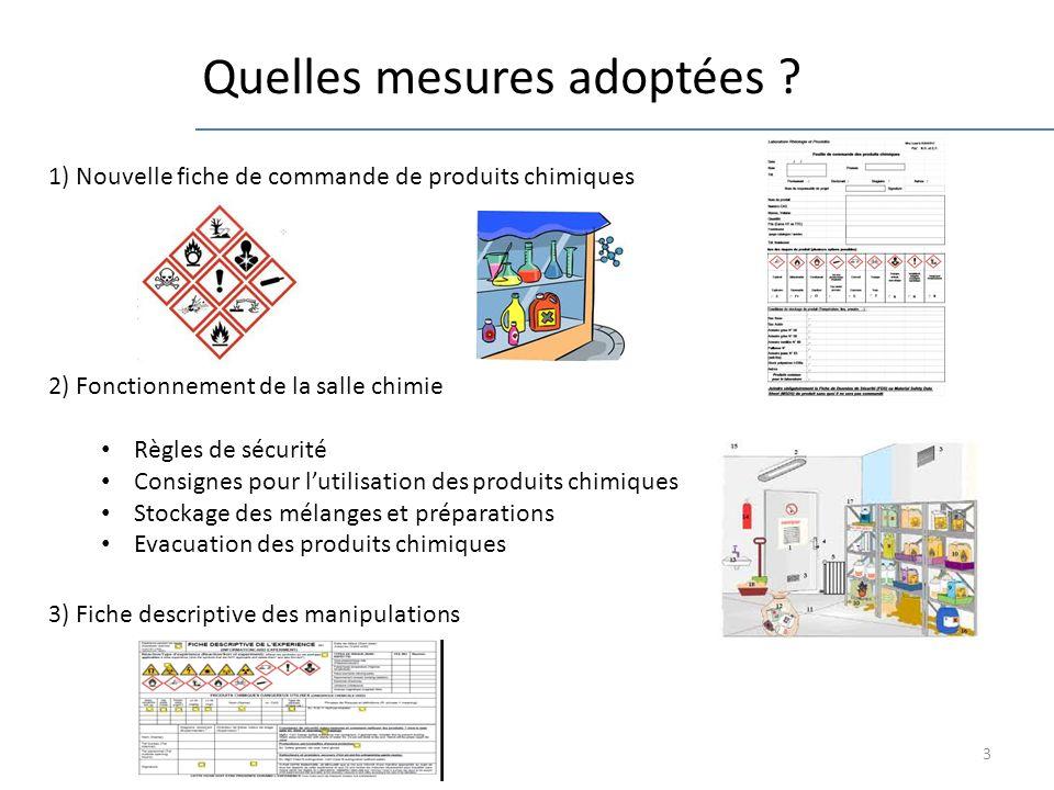 3 Quelles mesures adoptées ? 1) Nouvelle fiche de commande de produits chimiques 2) Fonctionnement de la salle chimie Règles de sécurité Consignes pou