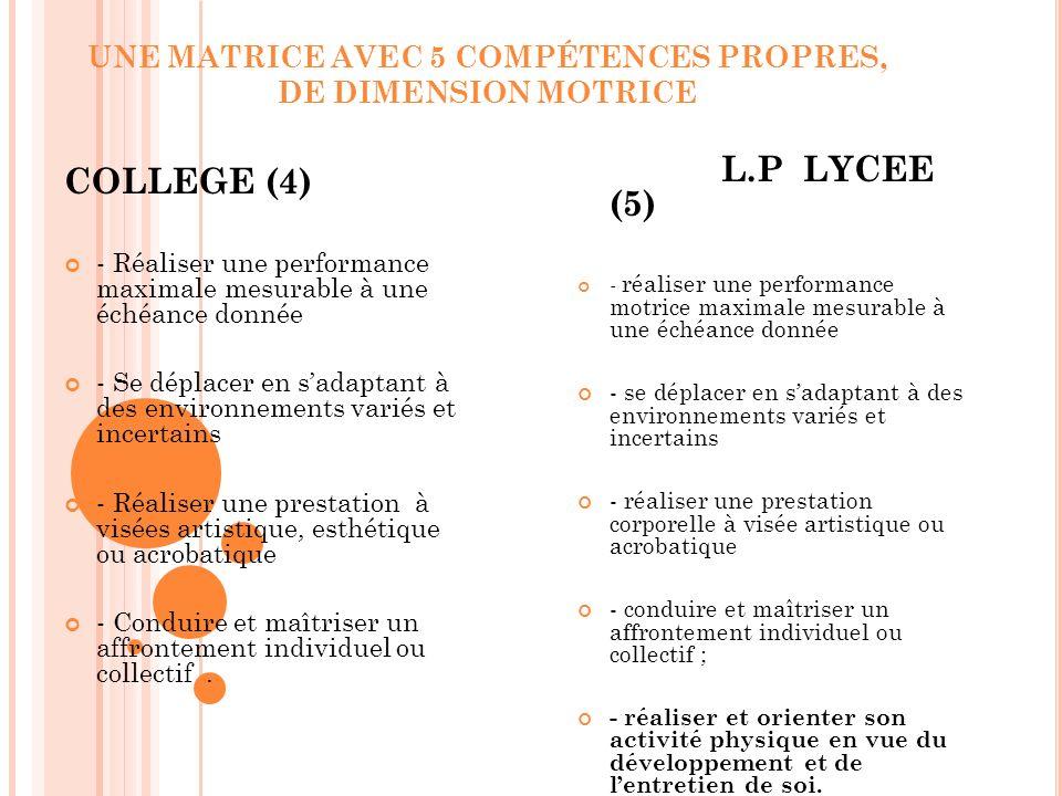 UNE MATRICE AVEC 5 COMPÉTENCES PROPRES, DE DIMENSION MOTRICE COLLEGE (4) - Réaliser une performance maximale mesurable à une échéance donnée - Se dépl