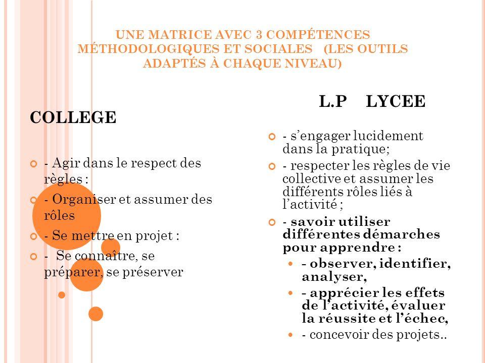 UNE MATRICE AVEC 3 COMPÉTENCES MÉTHODOLOGIQUES ET SOCIALES (LES OUTILS ADAPTÉS À CHAQUE NIVEAU) COLLEGE - Agir dans le respect des règles : - Organise