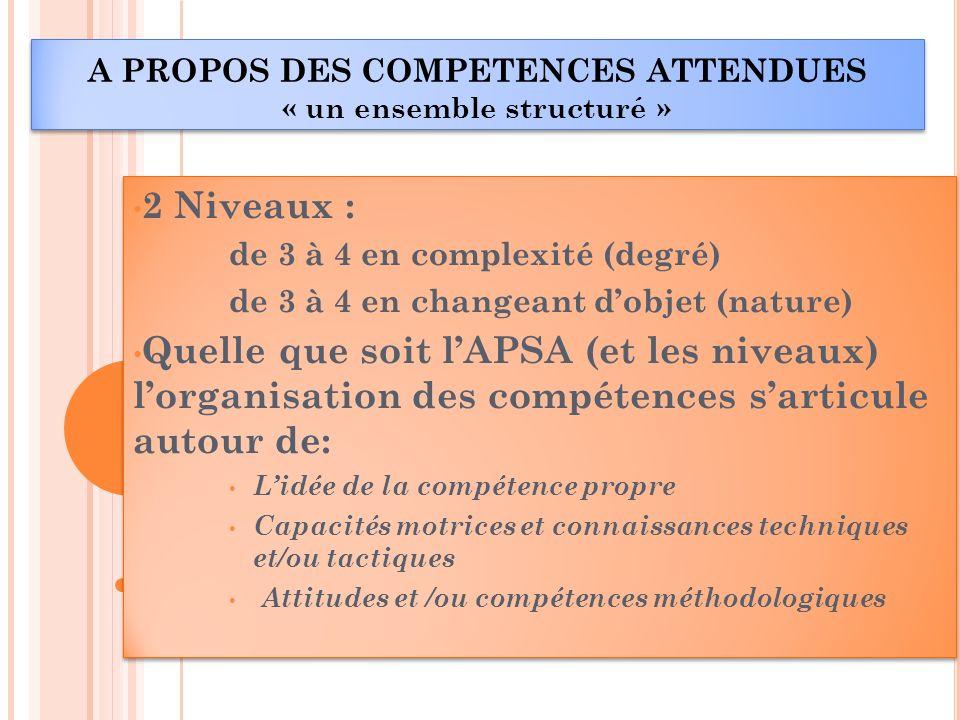 A PROPOS DES COMPETENCES ATTENDUES « un ensemble structuré » A PROPOS DES COMPETENCES ATTENDUES « un ensemble structuré » 2 Niveaux : de 3 à 4 en comp