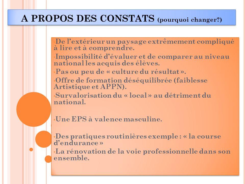 LE PROGRAMME E.P.S B.O spécial n°2 du 19 février 2009 Florence LAPIERRE