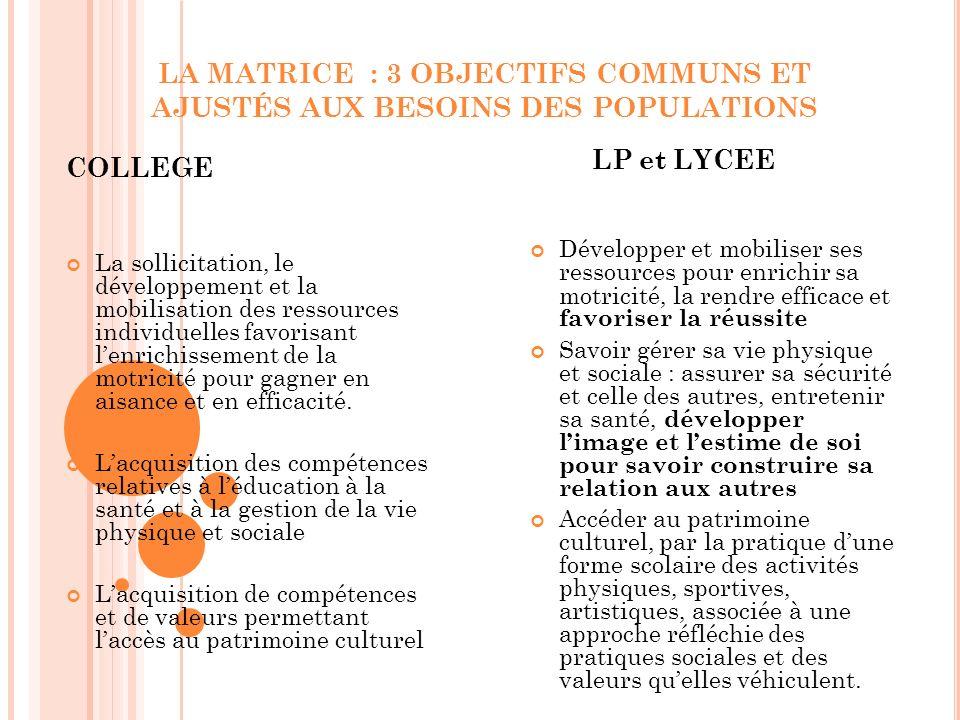 LA MATRICE : 3 OBJECTIFS COMMUNS ET AJUSTÉS AUX BESOINS DES POPULATIONS COLLEGE La sollicitation, le développement et la mobilisation des ressources i