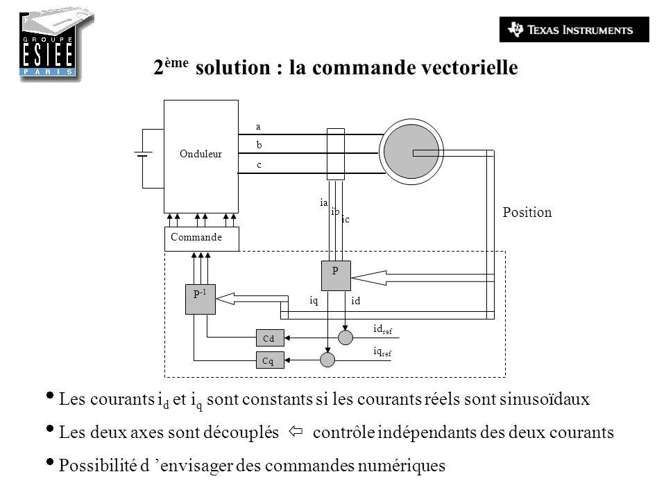 2 ème solution : la commande vectorielle Onduleur b c a Commande P -1 P Cd Cq id iq id ref iq ref ia ib ic Position Les courants i d et i q sont const