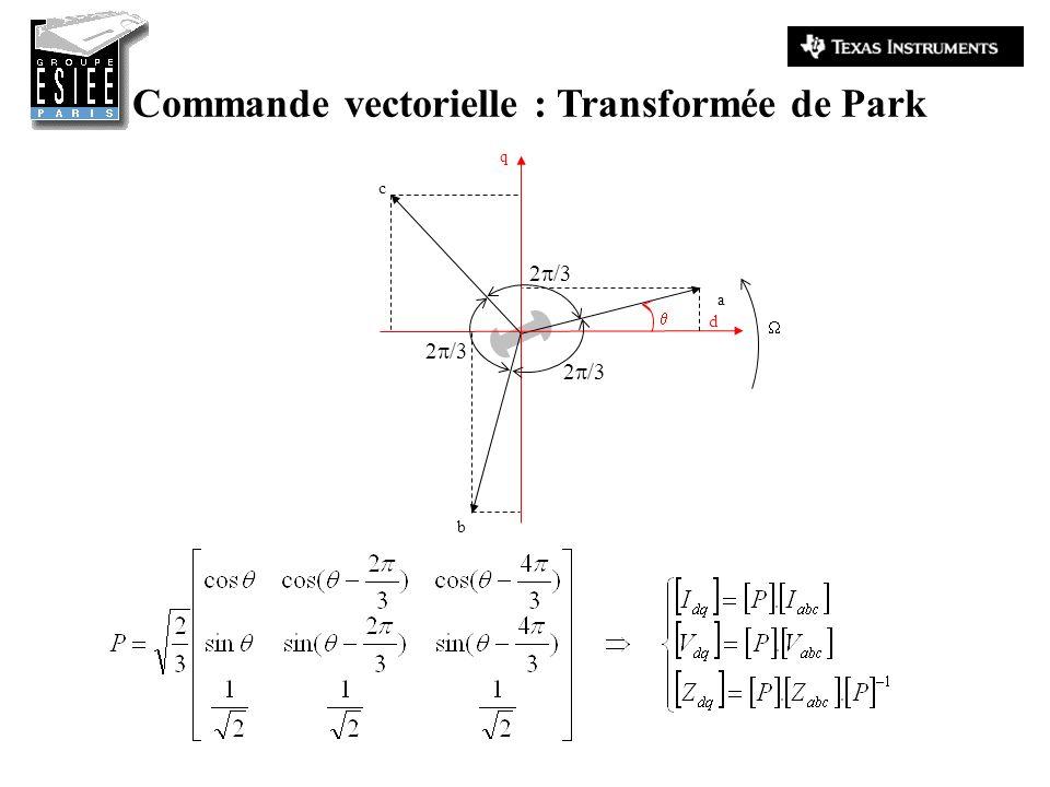 Commande vectorielle : Transformée de Park b q d a c 2 /3