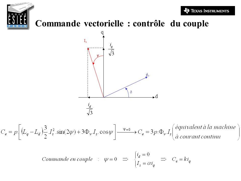 Commande vectorielle : contrôle du couple IsIs s d q